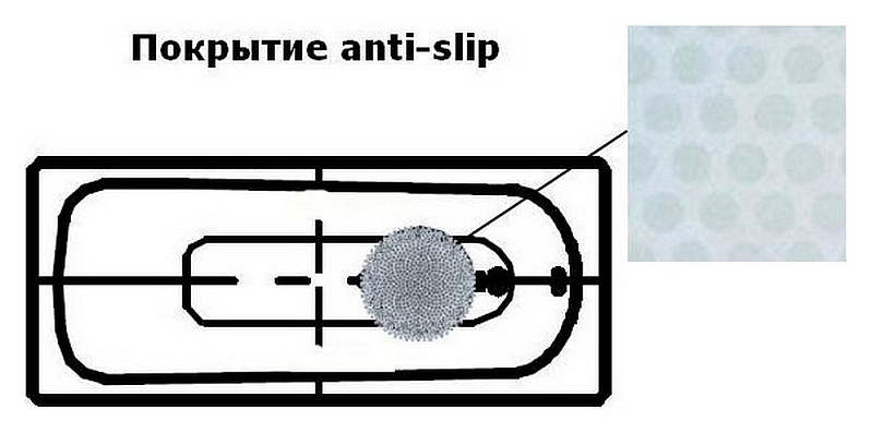 Стальная ванна Kaldewei Advantage Saniform Plus 373-1 с покрытием Anti-Slip и Easy-Clean